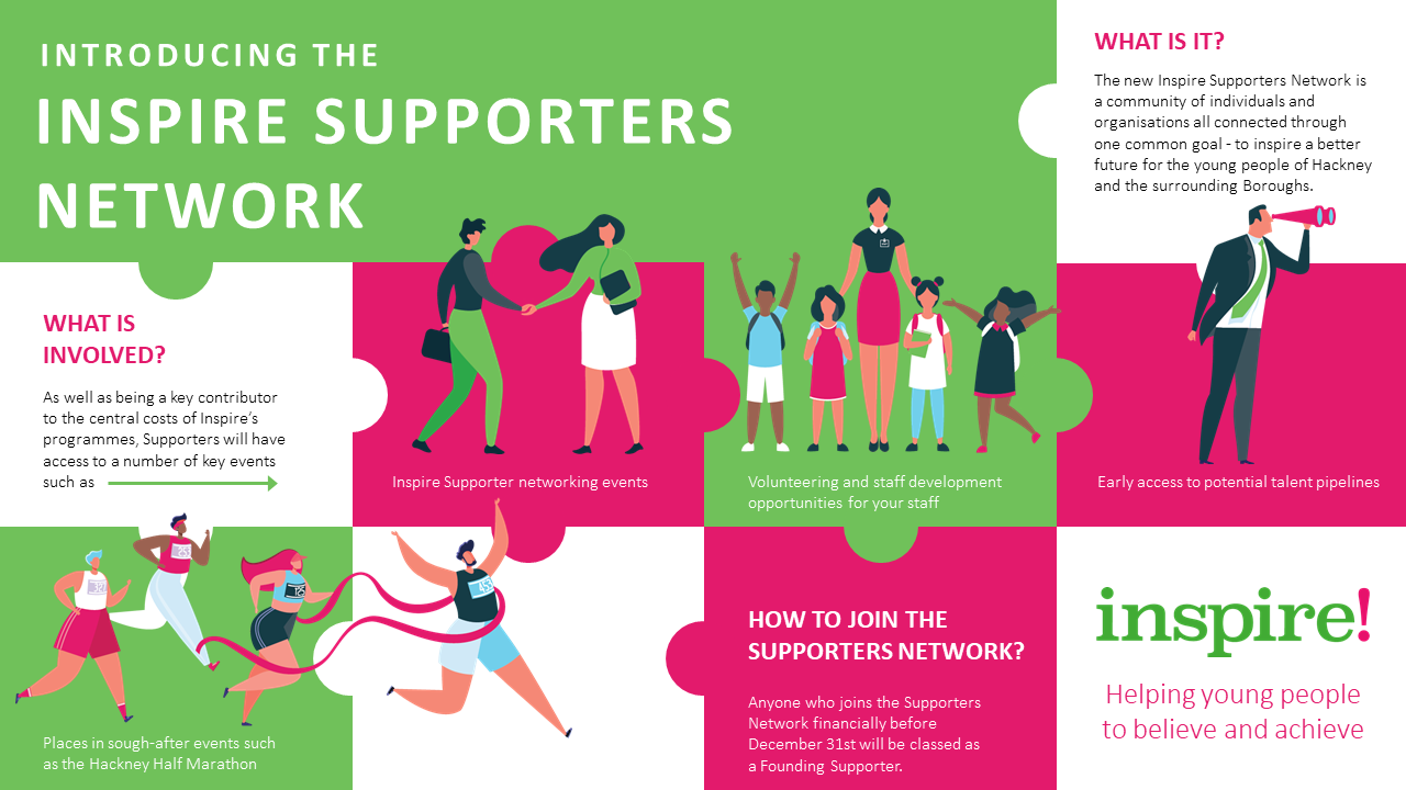 Supporters network graphic