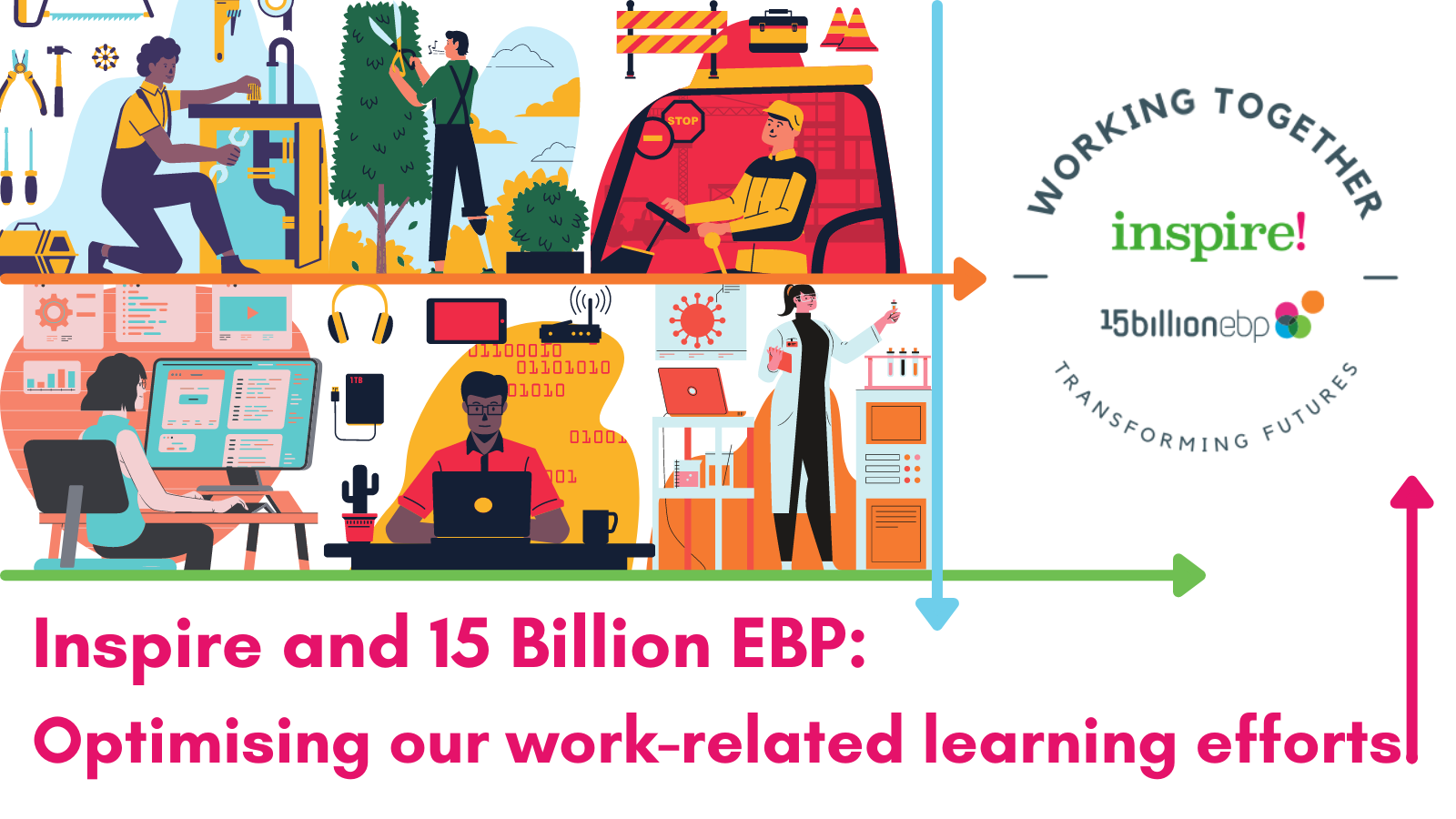Inspire and 15 Billion EBP Optimising our work-related learning efforts.